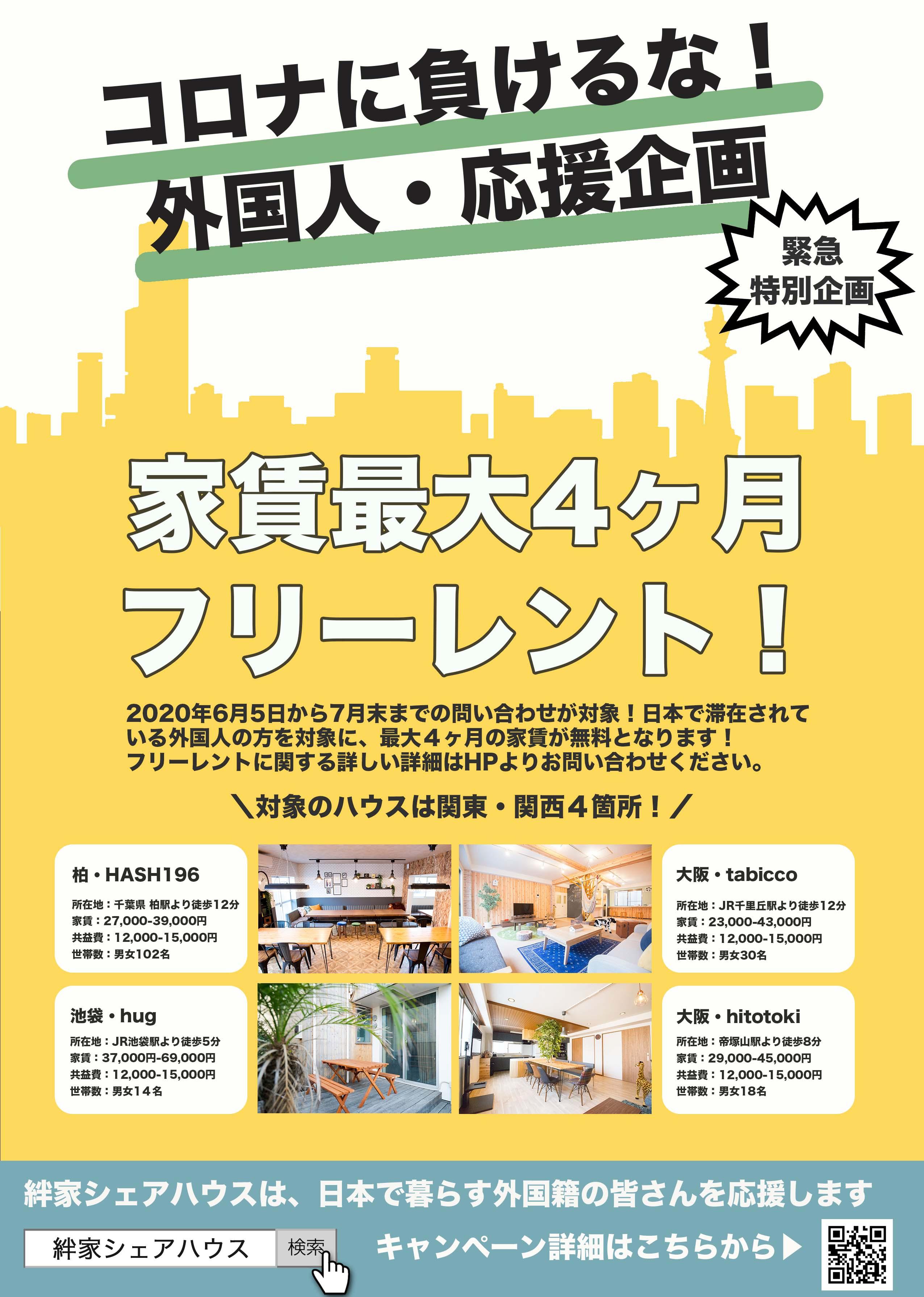 コロナに負けるな!応援企画第二弾!日本で暮らす海外の皆さんを応援します